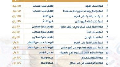 صورة جمعية سيهات تطلق مبادرة استقبال الكفارات عبر حساباتها البنكية